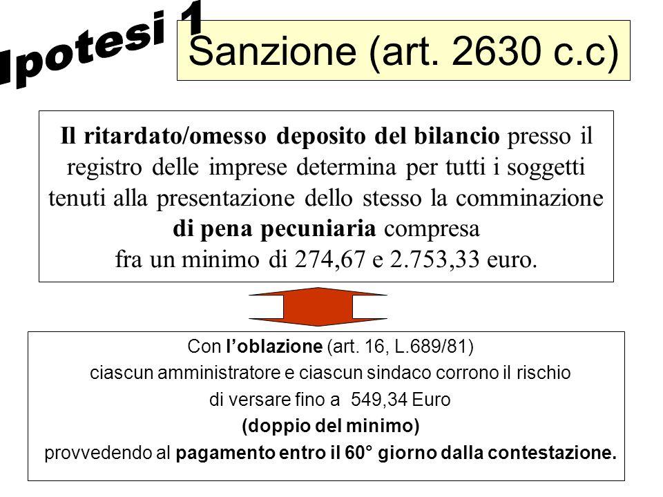 Sanzione (art. 2630 c.c) Con loblazione (art. 16, L.689/81) ciascun amministratore e ciascun sindaco corrono il rischio di versare fino a 549,34 Euro
