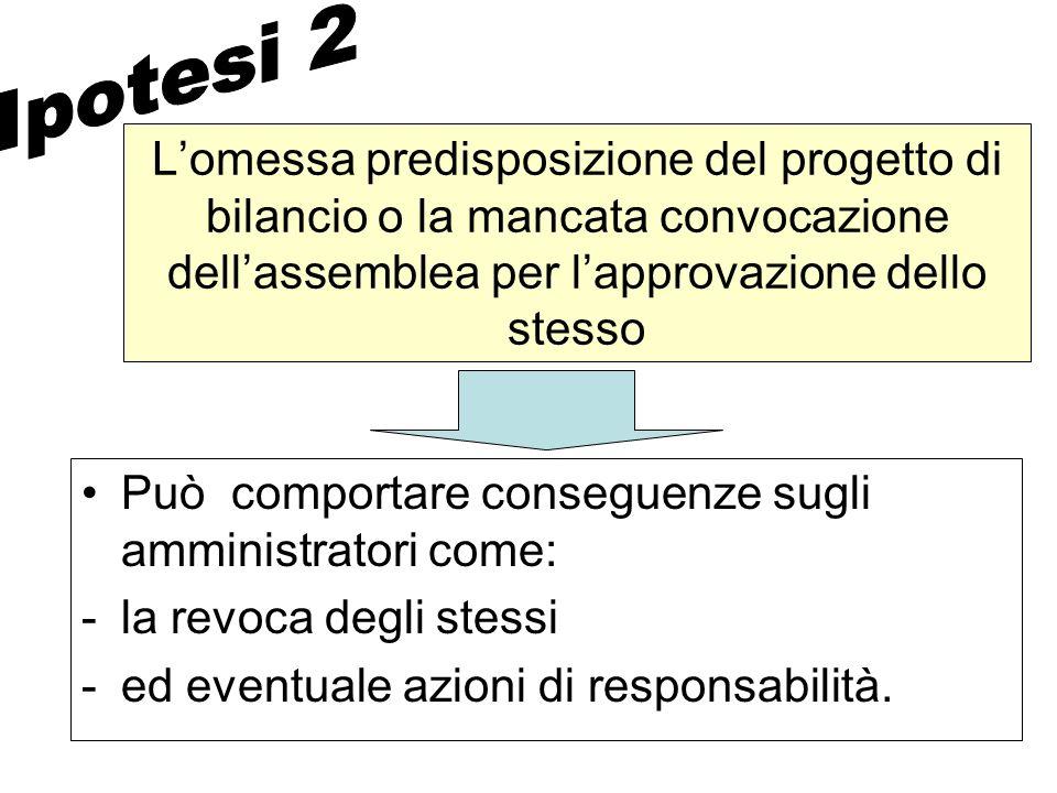 Lomessa predisposizione del progetto di bilancio o la mancata convocazione dellassemblea per lapprovazione dello stesso Può comportare conseguenze sug