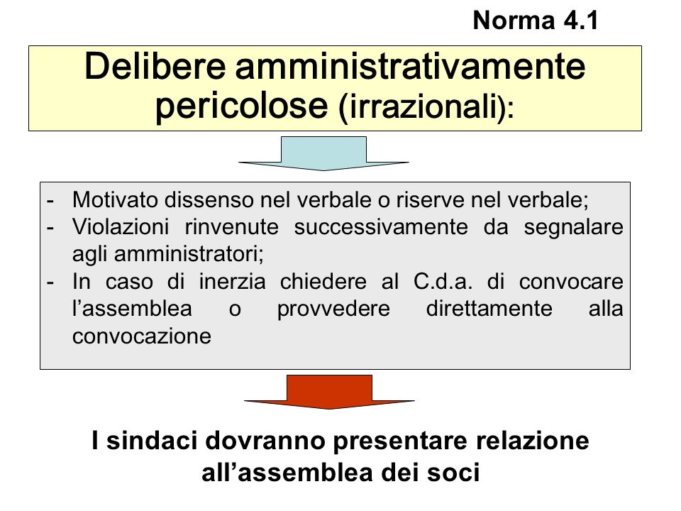 Delibere amministrativamente pericolose (irrazionali ): -Motivato dissenso nel verbale o riserve nel verbale; -Violazioni rinvenute successivamente da