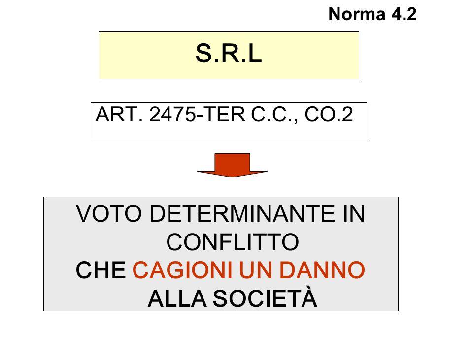 VOTO DETERMINANTE IN CONFLITTO CHE CAGIONI UN DANNO ALLA SOCIETÀ S.R.L ART. 2475-TER C.C., CO.2 Norma 4.2