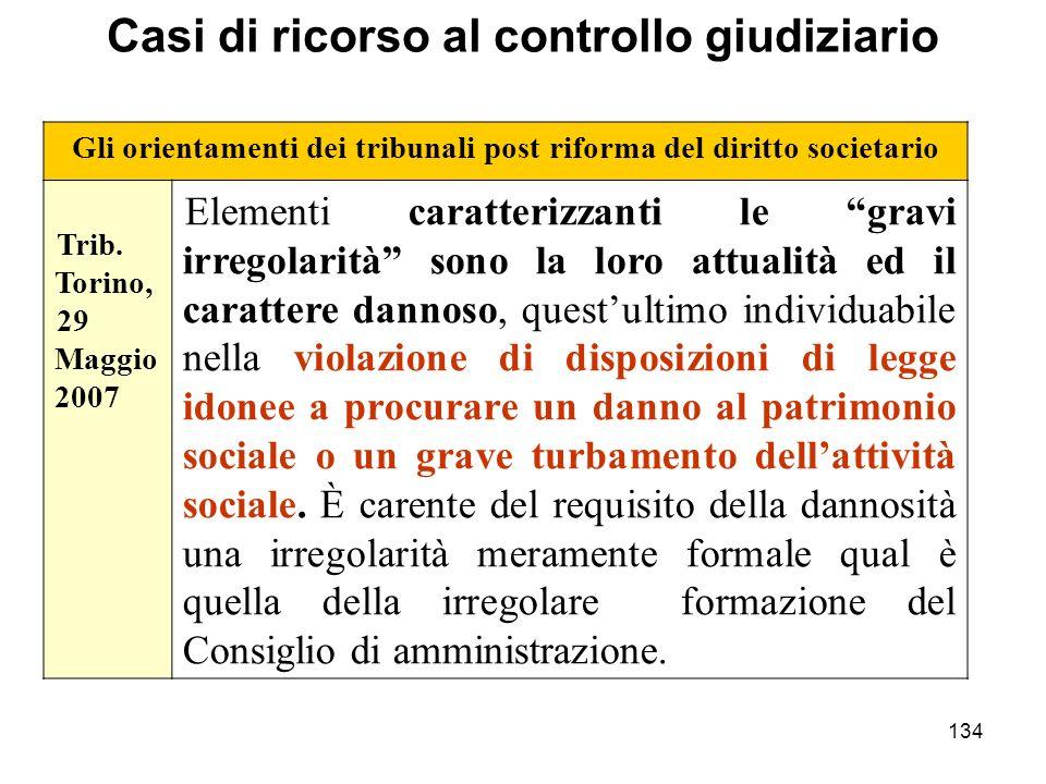 134 Gli orientamenti dei tribunali post riforma del diritto societario Trib. Torino, 29 Maggio 2007 Elementi caratterizzanti le gravi irregolarità son