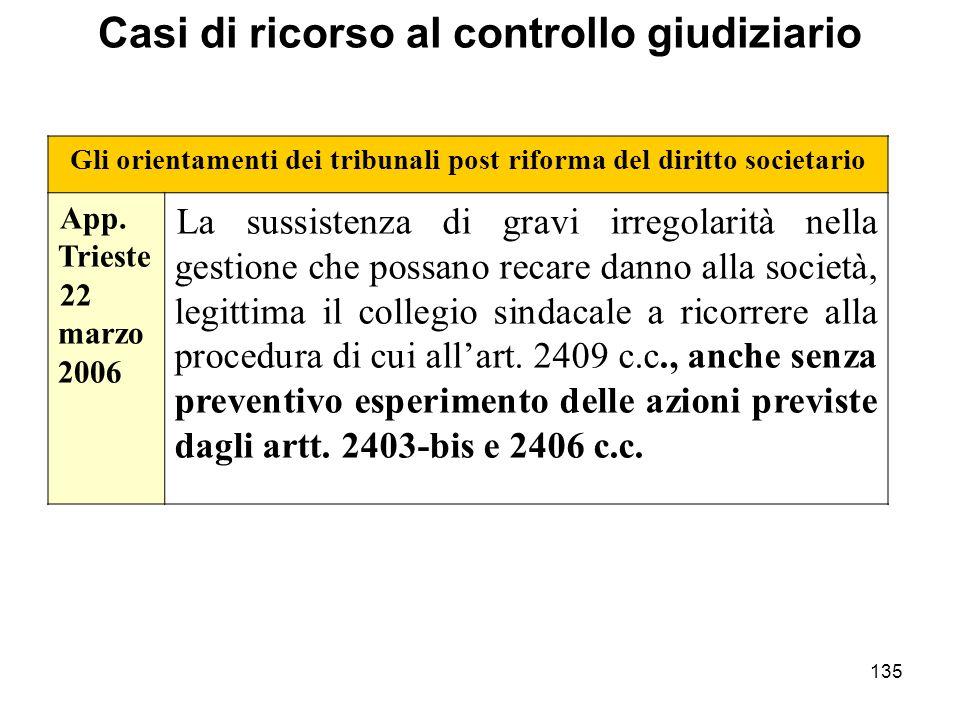 135 Gli orientamenti dei tribunali post riforma del diritto societario App. Trieste 22 marzo 2006 La sussistenza di gravi irregolarità nella gestione