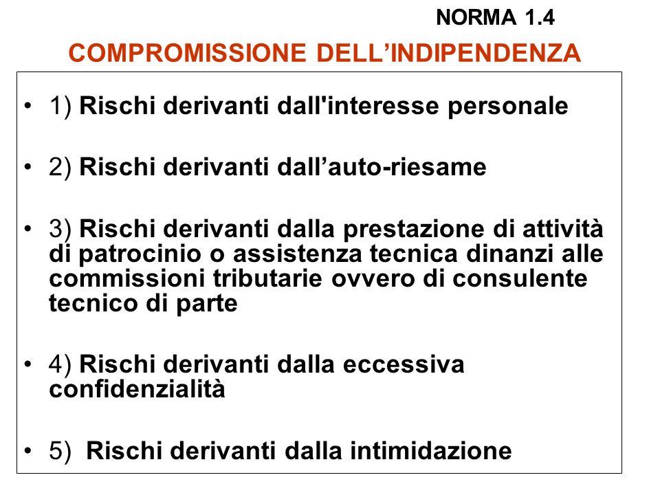 COMPROMISSIONE DELLINDIPENDENZA 1) Rischi derivanti dall'interesse personale 2) Rischi derivanti dallauto-riesame 3) Rischi derivanti dalla prestazion