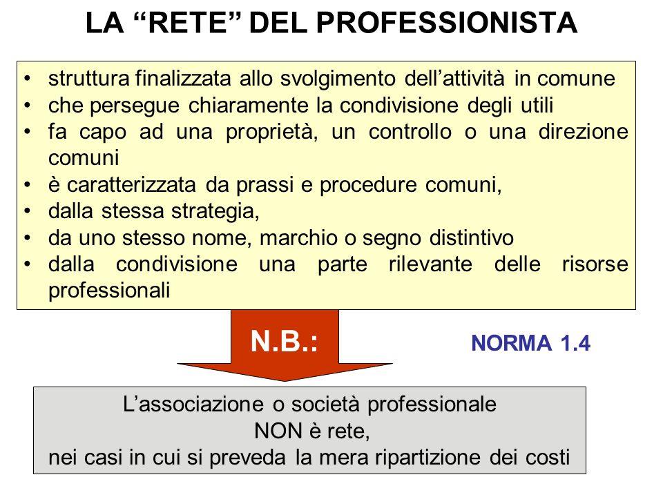 LA RETE DEL PROFESSIONISTA struttura finalizzata allo svolgimento dellattività in comune che persegue chiaramente la condivisione degli utili fa capo