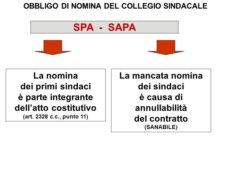 SPA - SAPA OBBLIGO DI NOMINA DEL COLLEGIO SINDACALE La nomina dei primi sindaci è parte integrante dellatto costitutivo (art. 2328 c.c., punto 11) La