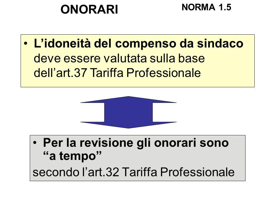 ONORARI Per la revisione gli onorari sono a tempo secondo lart.32 Tariffa Professionale Lidoneità del compenso da sindaco deve essere valutata sulla b