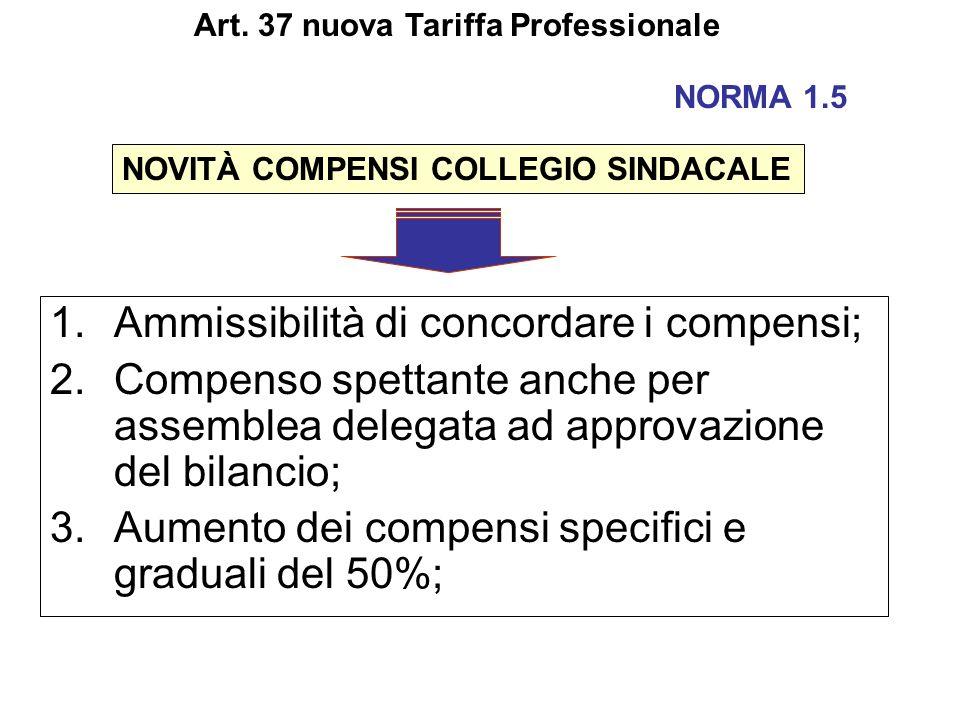 1.Ammissibilità di concordare i compensi; 2.Compenso spettante anche per assemblea delegata ad approvazione del bilancio; 3.Aumento dei compensi speci