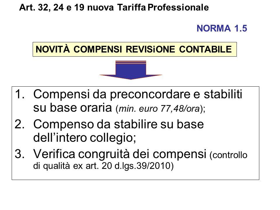 1.Compensi da preconcordare e stabiliti su base oraria (min. euro 77,48/ora); 2.Compenso da stabilire su base dellintero collegio; 3.Verifica congruit