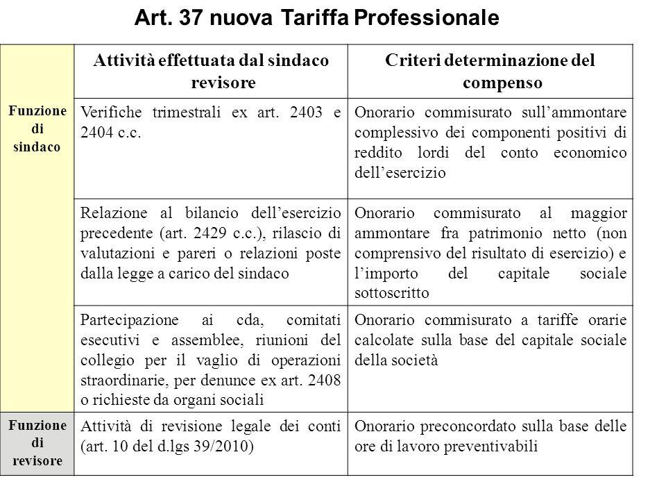 Funzione di sindaco Attività effettuata dal sindaco revisore Criteri determinazione del compenso Verifiche trimestrali ex art. 2403 e 2404 c.c. Onorar