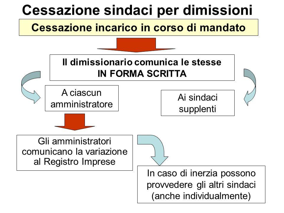 Cessazione incarico in corso di mandato Gli amministratori comunicano la variazione al Registro Imprese Il dimissionario comunica le stesse IN FORMA S