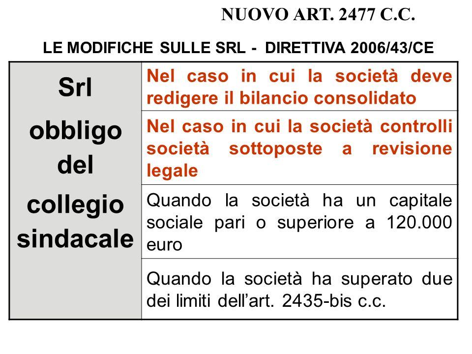 Srl Nel caso in cui la società deve redigere il bilancio consolidato obbligo del Nel caso in cui la società controlli società sottoposte a revisione l