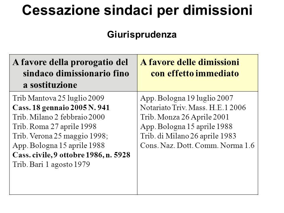 A favore della prorogatio del sindaco dimissionario fino a sostituzione A favore delle dimissioni con effetto immediato Trib Mantova 25 luglio 2009 Ca