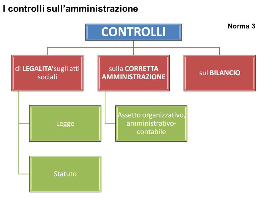 I controlli sullamministrazione Norma 3