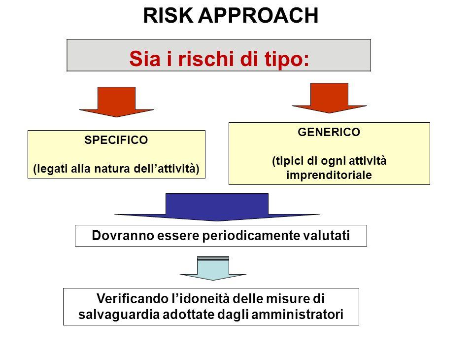 Sia i rischi di tipo: RISK APPROACH SPECIFICO (legati alla natura dellattività) Dovranno essere periodicamente valutati GENERICO (tipici di ogni attiv
