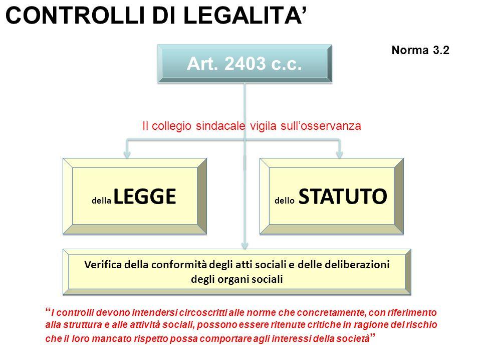 CONTROLLI DI LEGALITA della LEGGE dello STATUTO Art. 2403 c.c. Verifica della conformità degli atti sociali e delle deliberazioni degli organi sociali