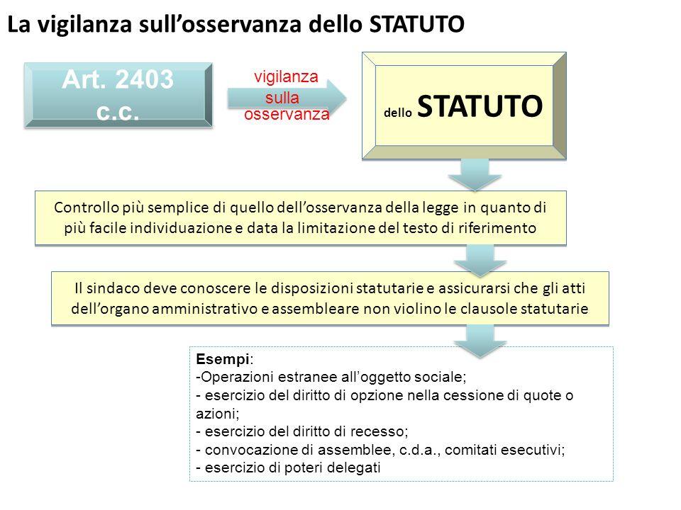 Art. 2403 c.c. dello STATUTO sulla vigilanza osservanza Controllo più semplice di quello dellosservanza della legge in quanto di più facile individuaz