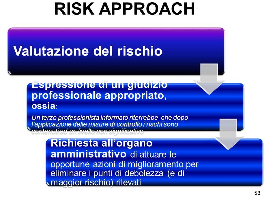 58 RISK APPROACH Valutazione del rischio Espressione di un giudizio professionale appropriato, ossia : Un terzo professionista informato riterrebbe ch