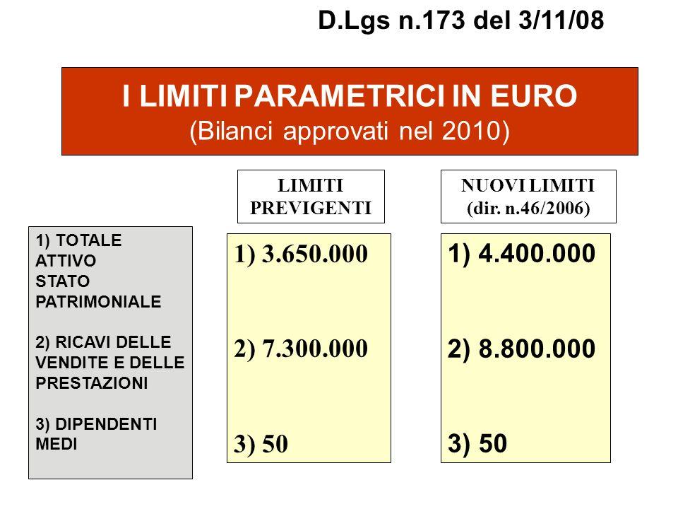 I LIMITI PARAMETRICI IN EURO (Bilanci approvati nel 2010) LIMITI PREVIGENTI NUOVI LIMITI (dir. n.46/2006) 1) TOTALE ATTIVO STATO PATRIMONIALE 2) RICAV