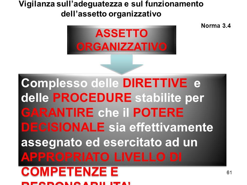 61 Vigilanza sulladeguatezza e sul funzionamento dellassetto organizzativo ASSETTO ORGANIZZATIVO Complesso delle DIRETTIVE e delle PROCEDURE stabilite
