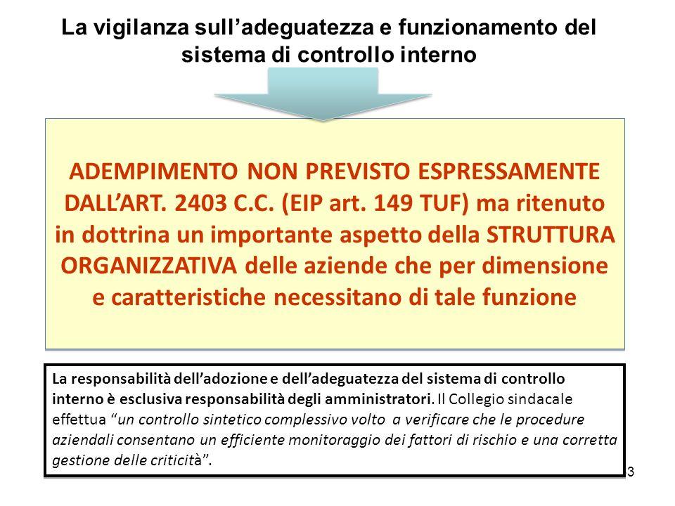 63 La vigilanza sulladeguatezza e funzionamento del sistema di controllo interno ADEMPIMENTO NON PREVISTO ESPRESSAMENTE DALLART. 2403 C.C. (EIP art. 1