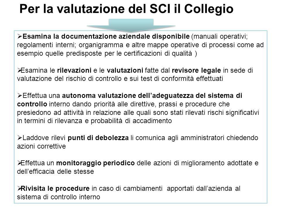 65 Per la valutazione del SCI il Collegio Esamina la documentazione aziendale disponibile (manuali operativi; regolamenti interni; organigramma e altr