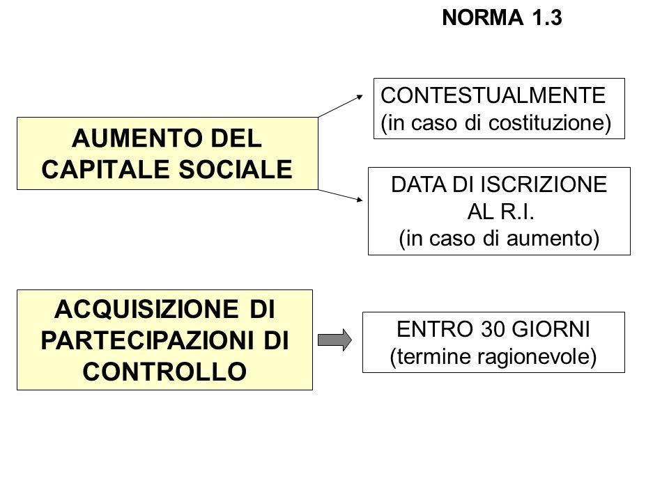 AUMENTO DEL CAPITALE SOCIALE ACQUISIZIONE DI PARTECIPAZIONI DI CONTROLLO CONTESTUALMENTE (in caso di costituzione) DATA DI ISCRIZIONE AL R.I. (in caso