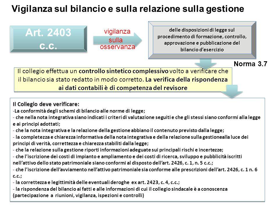 Vigilanza sul bilancio e sulla relazione sulla gestione Art. 2403 c.c. sulla vigilanza osservanza controllo sintetico complessivo La verifica della ri