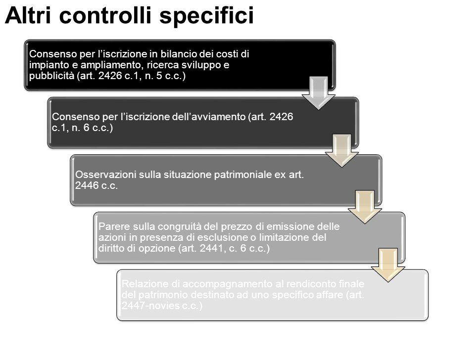 Altri controlli specifici Consenso per liscrizione in bilancio dei costi di impianto e ampliamento, ricerca sviluppo e pubblicità (art. 2426 c.1, n. 5