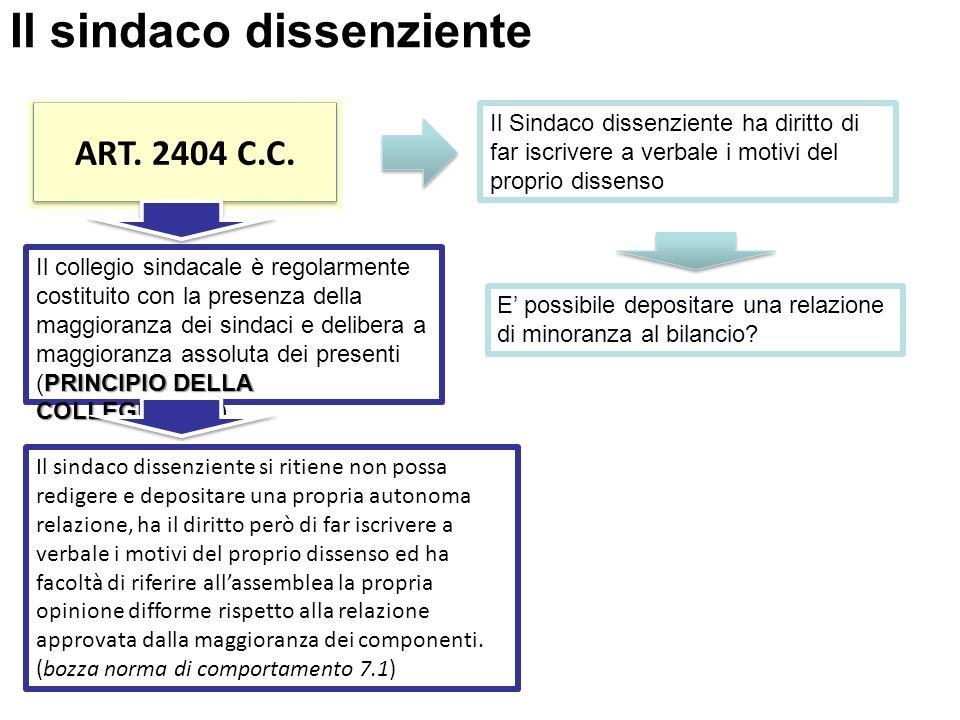 Il sindaco dissenziente ART. 2404 C.C. Il Sindaco dissenziente ha diritto di far iscrivere a verbale i motivi del proprio dissenso E possibile deposit