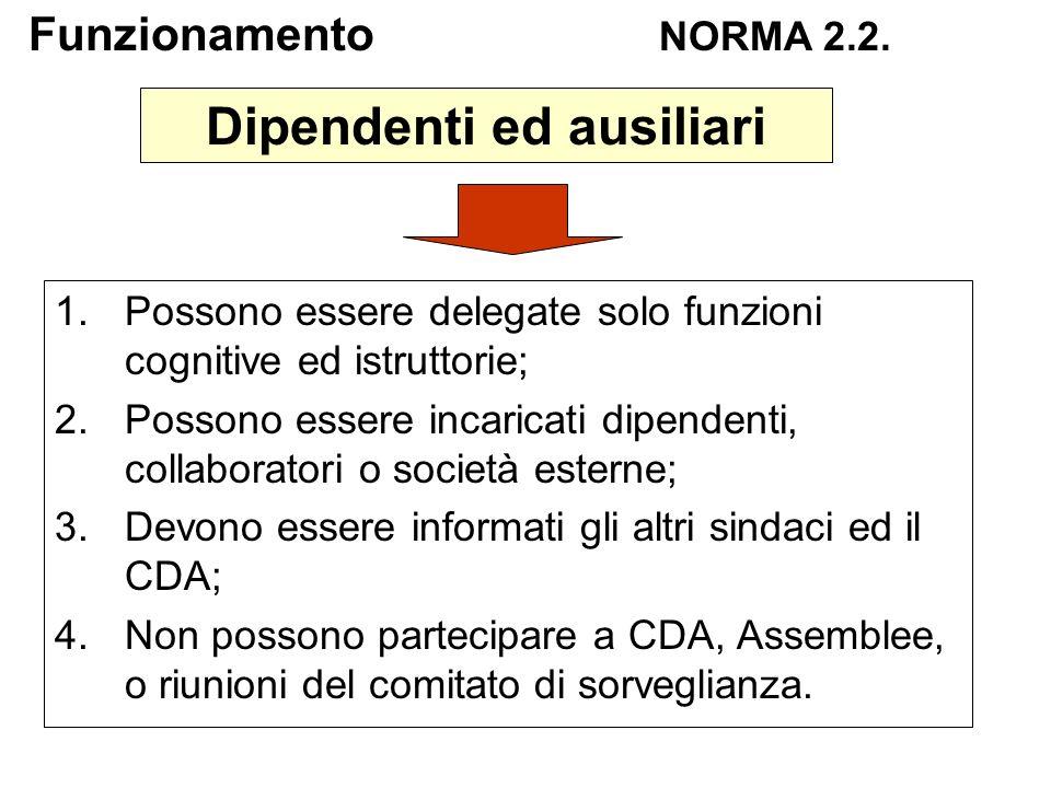 1.Possono essere delegate solo funzioni cognitive ed istruttorie; 2.Possono essere incaricati dipendenti, collaboratori o società esterne; 3.Devono es