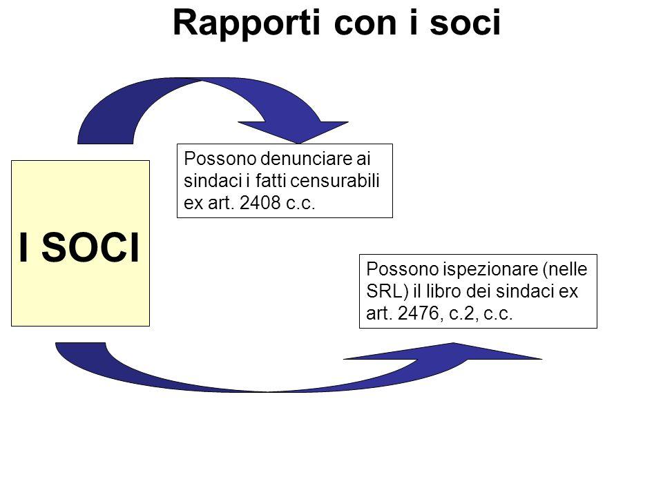Rapporti con i soci I SOCI Possono denunciare ai sindaci i fatti censurabili ex art. 2408 c.c. Possono ispezionare (nelle SRL) il libro dei sindaci ex