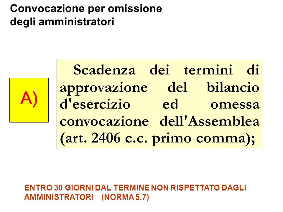 Scadenza dei termini di approvazione del bilancio d'esercizio ed omessa convocazione dell'Assemblea (art. 2406 c.c. primo comma); A) ENTRO 30 GIORNI D