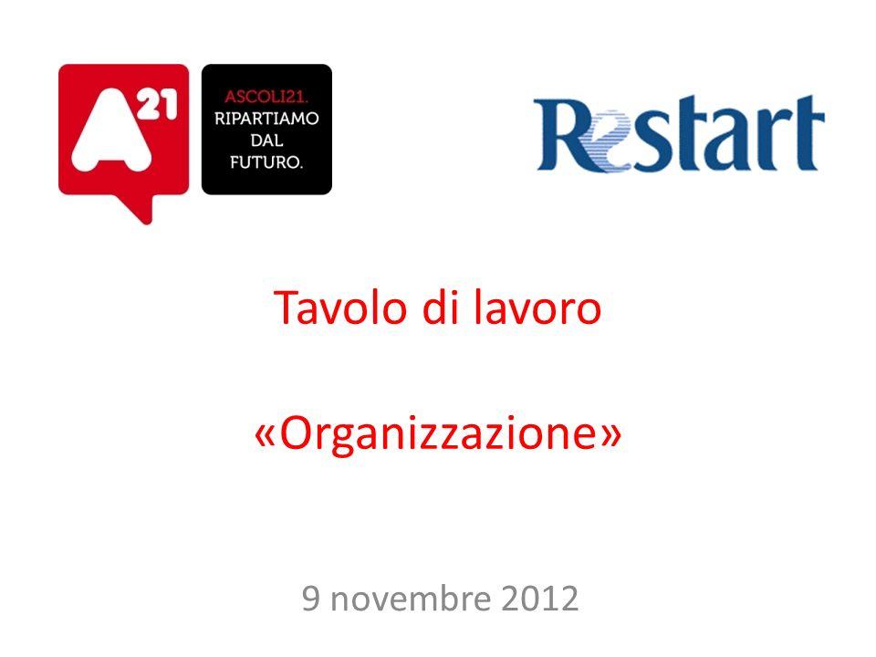 Tavolo di lavoro «Organizzazione» 9 novembre 2012