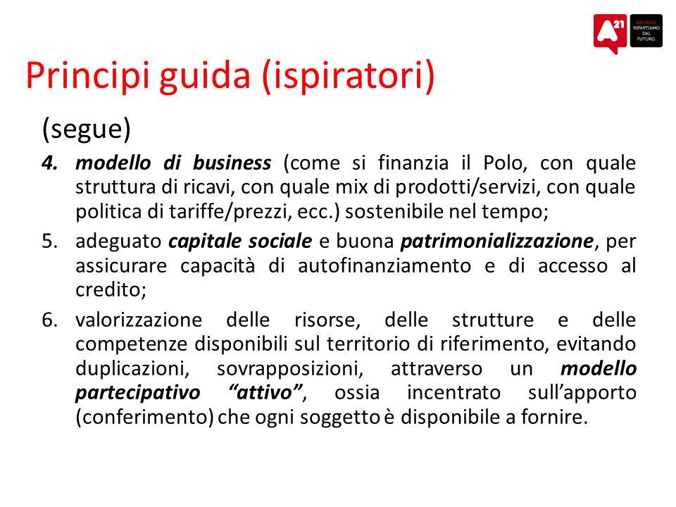 Principi guida (ispiratori) (segue) 4.modello di business (come si finanzia il Polo, con quale struttura di ricavi, con quale mix di prodotti/servizi,