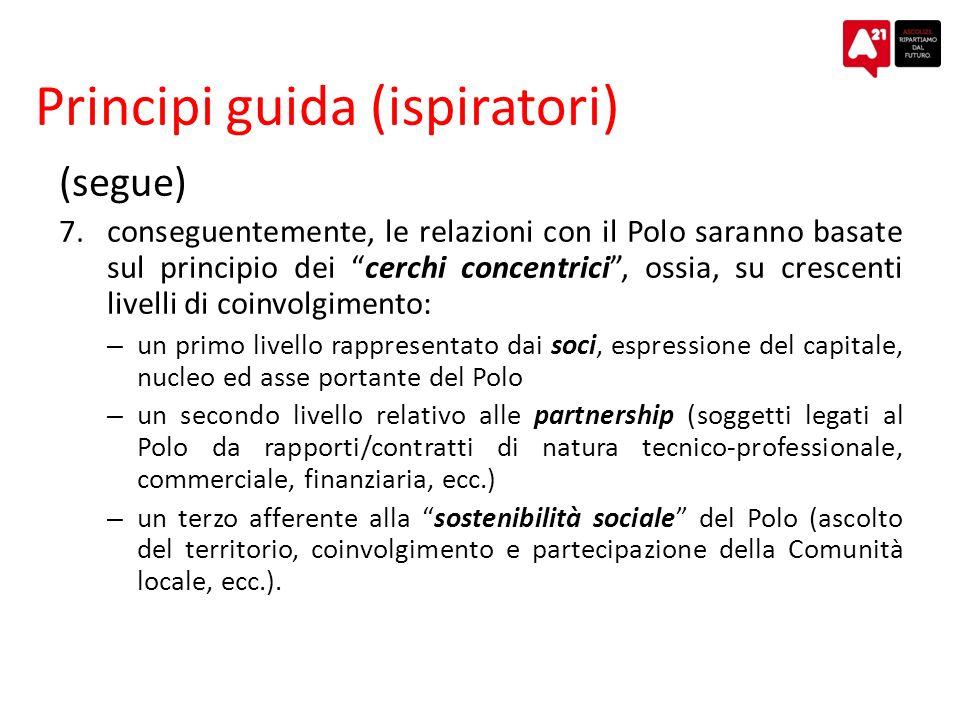 Principi guida (ispiratori) (segue) 7.conseguentemente, le relazioni con il Polo saranno basate sul principio dei cerchi concentrici, ossia, su cresce