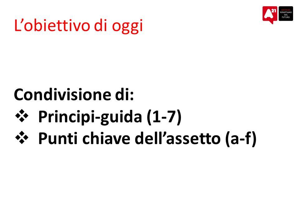 Lobiettivo di oggi Condivisione di: Principi-guida (1-7) Punti chiave dellassetto (a-f)