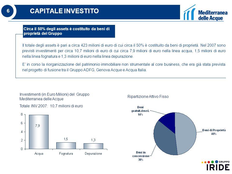 6 CAPITALE INVESTITO Il totale degli assets è pari a circa 423 milioni di euro di cui circa il 50% è costituito da beni di proprietà.