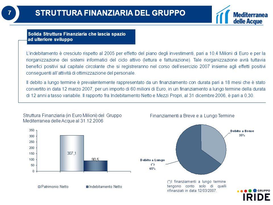 7 STRUTTURA FINANZIARIA DEL GRUPPO Lindebitamento è cresciuto rispetto al 2005 per effetto del piano degli investimenti, pari a 10,4 Milioni di Euro e per la riorganizzazione dei sistemi informatici del ciclo attivo (lettura e fatturazione).