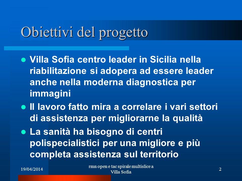 19/04/2014 rmn open e tac spirale multislice a Villa Sofia 2 Obiettivi del progetto Villa Sofia centro leader in Sicilia nella riabilitazione si adope