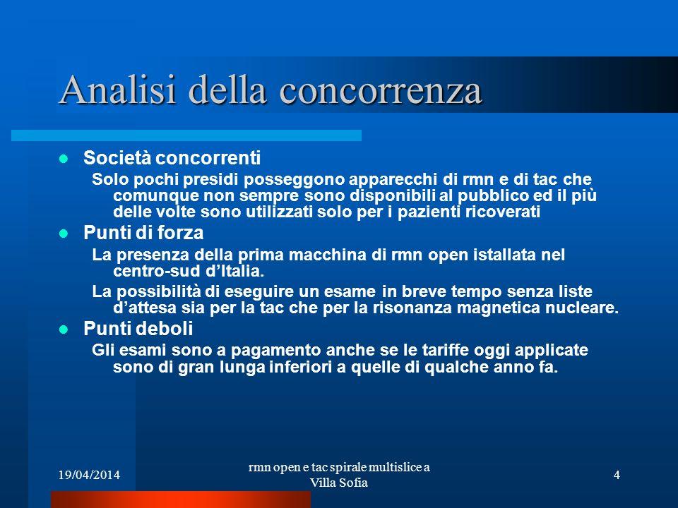 19/04/2014 rmn open e tac spirale multislice a Villa Sofia 25