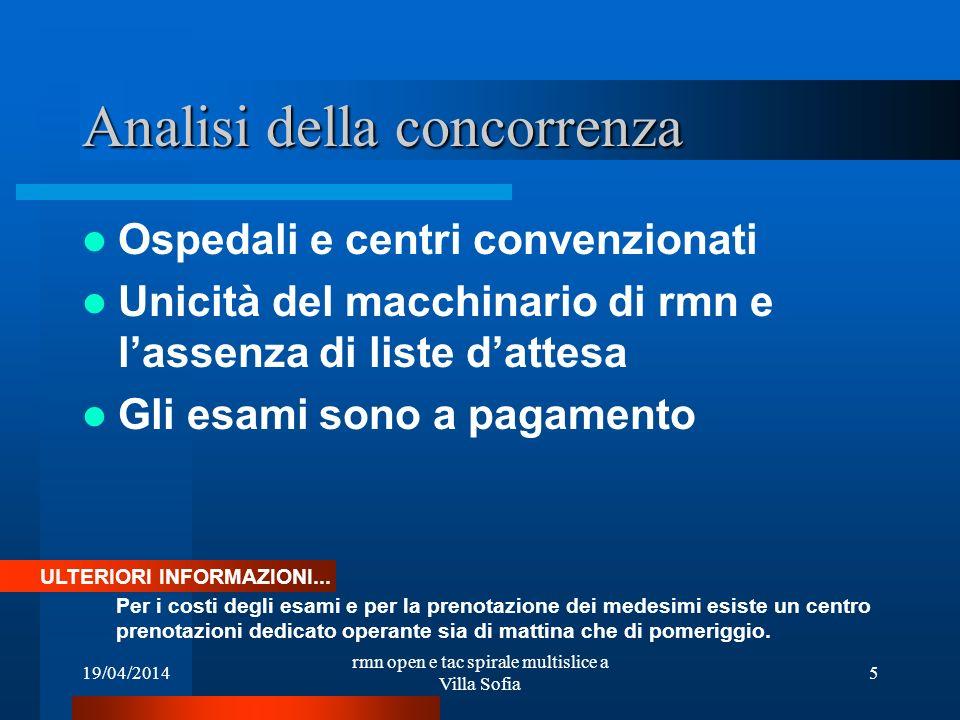 19/04/2014 rmn open e tac spirale multislice a Villa Sofia 5 Analisi della concorrenza Ospedali e centri convenzionati Unicità del macchinario di rmn