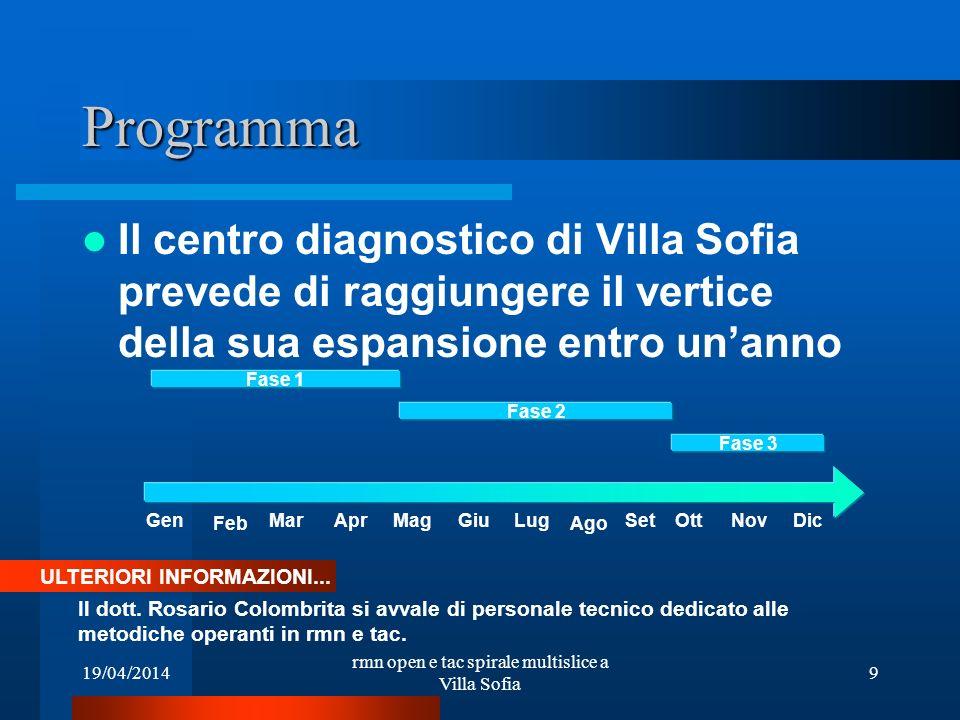 19/04/2014 rmn open e tac spirale multislice a Villa Sofia 9 Programma Il centro diagnostico di Villa Sofia prevede di raggiungere il vertice della su