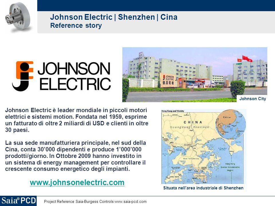 Project Reference Saia-Burgess Controls www.saia-pcd.com Johnson Electric | Shenzhen | Cina Reference story Johnson Electric è leader mondiale in picc