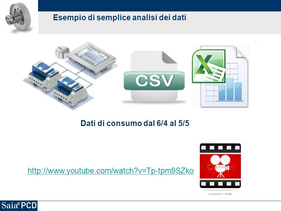 Esempio di semplice analisi dei dati Dati di consumo dal 6/4 al 5/5 http://www.youtube.com/watch?v=Tp-tpm9SZko