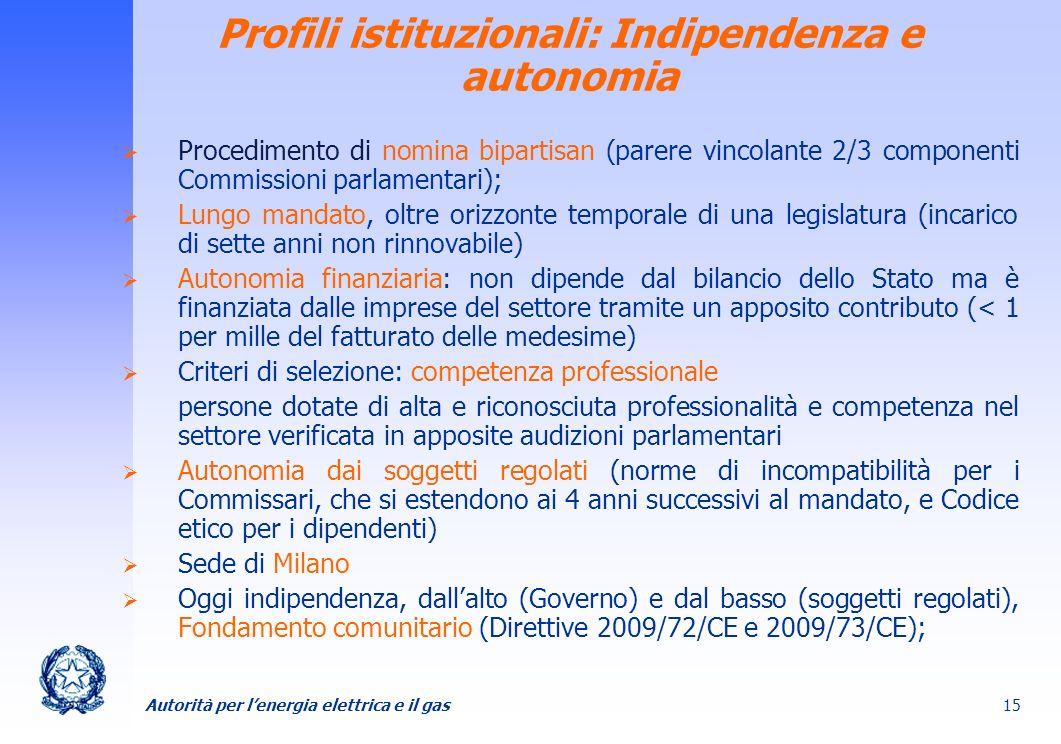 Autorità per lenergia elettrica e il gas 15 Profili istituzionali: Indipendenza e autonomia Procedimento di nomina bipartisan (parere vincolante 2/3 c