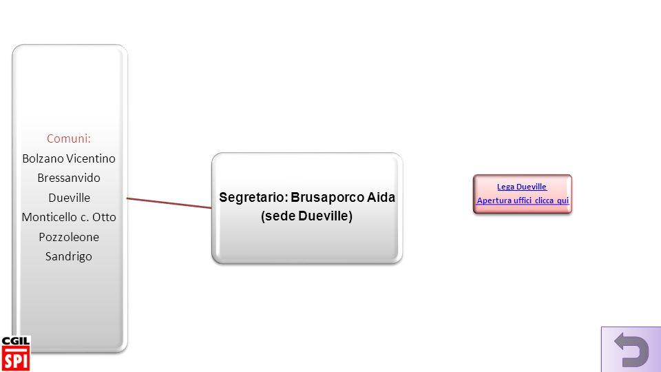 Comuni: Bolzano Vicentino Bressanvido Dueville Monticello c.