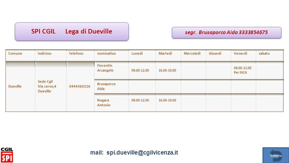 SPI CGIL Lega di Dueville segr.