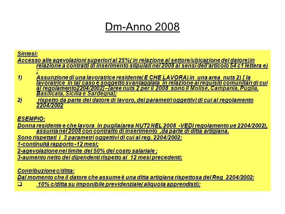 Dm-Anno 2008 Sintesi: Accesso alle agevolazioni superiori al 25%( in relazione al settore/ubicazione del datore)in relazione a contratti di inserimento stipulati nel 2008 ai sensi dellarticolo 54 c1 lettera e) ; 1)Assunzione di una lavoratrice residente( E CHE LAVORA) in una area nuts 2) [ la lavoratrice in tal caso è soggetto svantaggiata in relazione ai requisiti comunitari di cui al regolamento2204/2002] –[aree nuts 2 per il 2008 sono il ; 1)Assunzione di una lavoratrice residente( E CHE LAVORA) in una area nuts 2) [ la lavoratrice in tal caso è soggetto svantaggiata in relazione ai requisiti comunitari di cui al regolamento2204/2002] –[aree nuts 2 per il 2008 sono il Molise, Campania, Puglia, Basilicata, Sicilia e Sardegna]; 2) rispetto da parte del datore di lavoro, dei parametri oggettivi di cui al regolamento 2204/2002 ESEMPIO: Donna residente e che lavora in puglia(area NUT2 NEL 2008 -VEDI regolamento ue 2204/2002), assunta nel 2008 con contratto di inserimento,da parte di ditta artigiana.