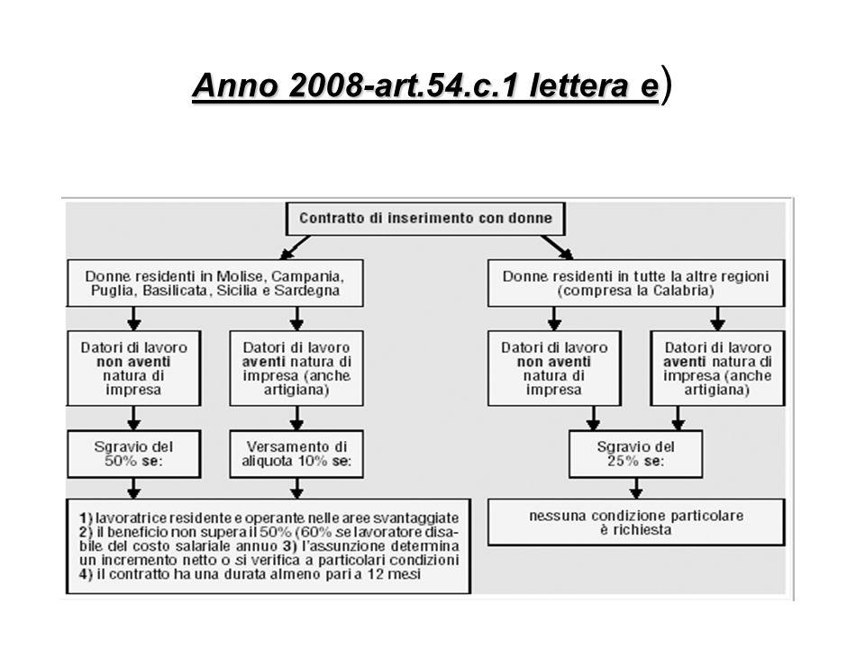 Anno 2008-art.54.c.1 lettera e Anno 2008-art.54.c.1 lettera e )