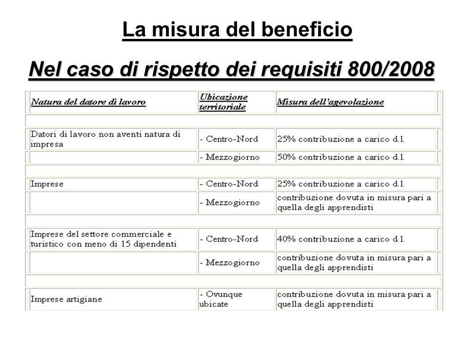 La misura del beneficio Nel caso di rispetto dei requisiti 800/2008